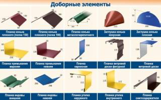 Какие доборные элементы нужны для крыши из металлочерепицы?