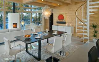 Дом из бруса лучше утеплить снаружи или изнутри
